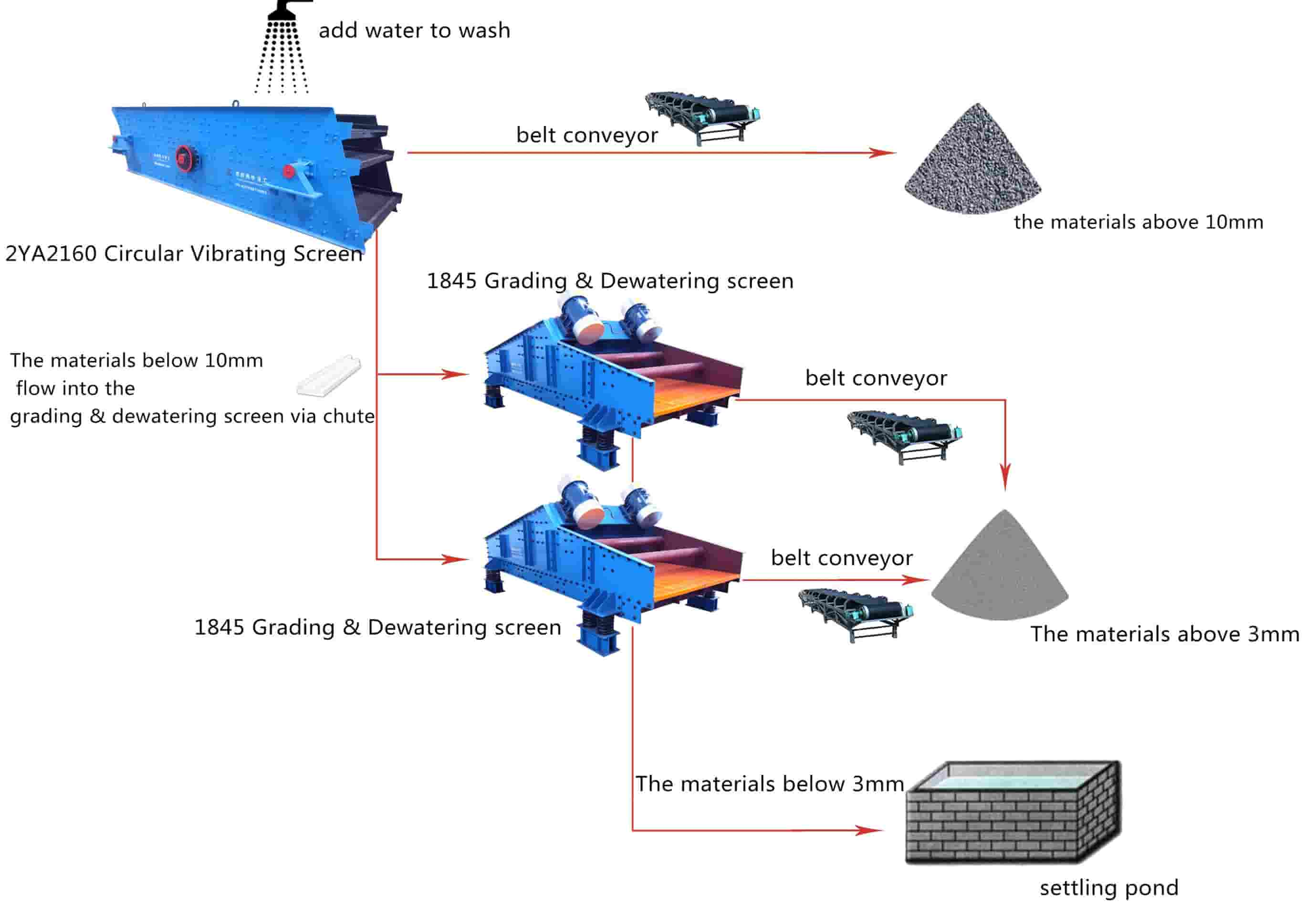 TS1845-Dewatering-Screen
