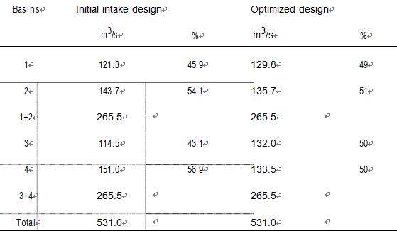 desander-design