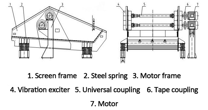components of tailing dewatering system