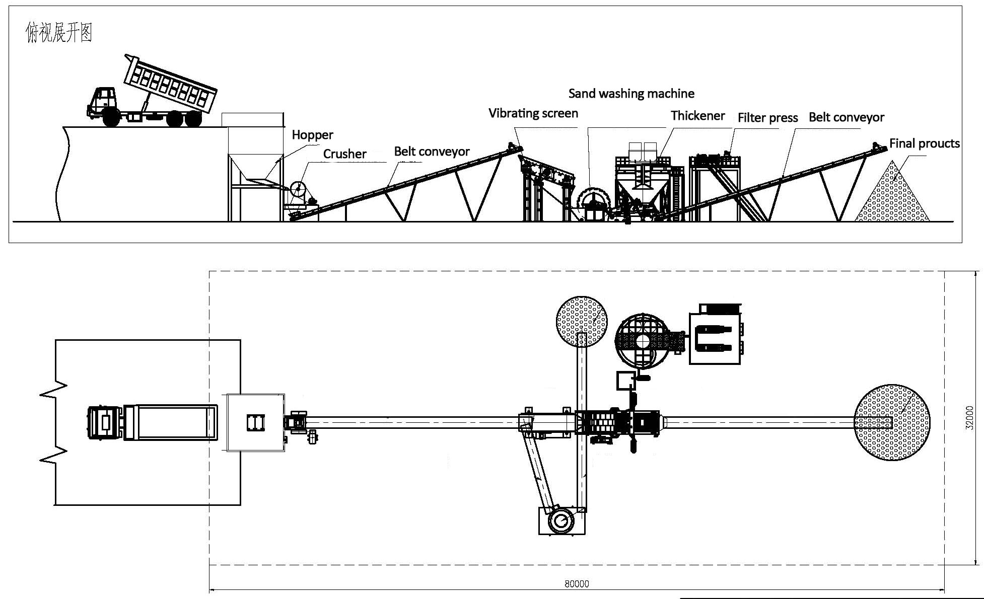 Sand washing plant process