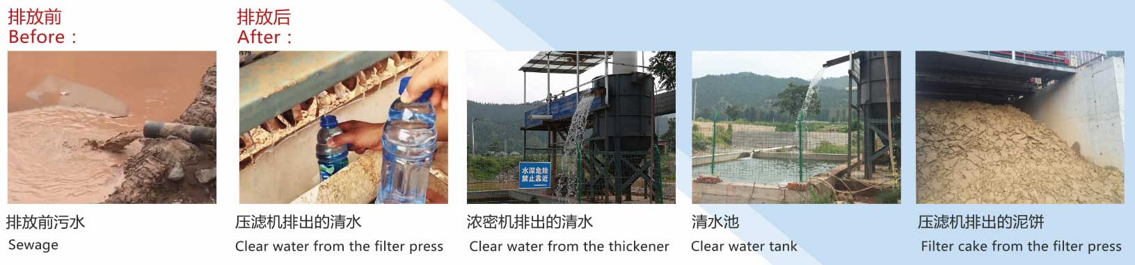 Tailing Dewatering zero emission system and recycling