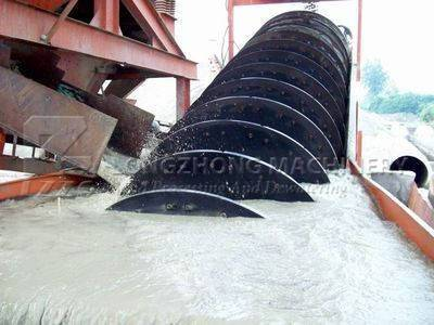 Why spiral sand washer can be a hot sale product in LZZG (1)