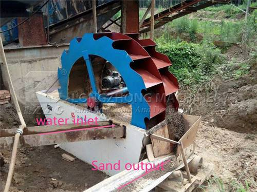 The capacity of wheel sand washing machine (1)