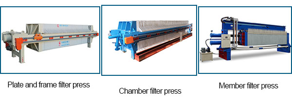 What's difference of plate and frame, chamber, and membrane filter press